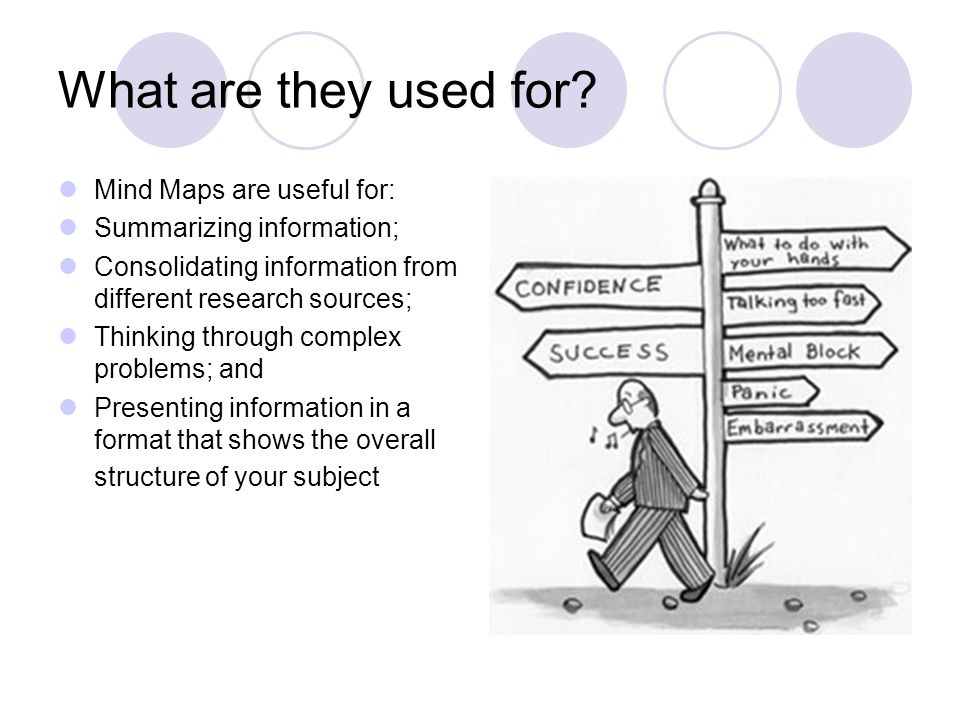 What are they used for Mind Maps are useful for: