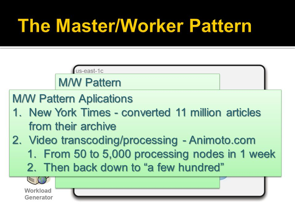 The Master/Worker Pattern