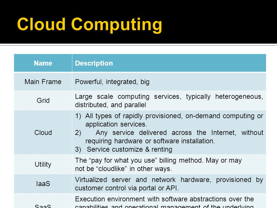 Cloud Computing Name Description Main Frame Powerful, integrated, big
