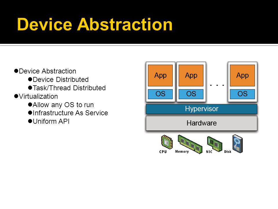 Device Abstraction Device Abstraction Device Distributed
