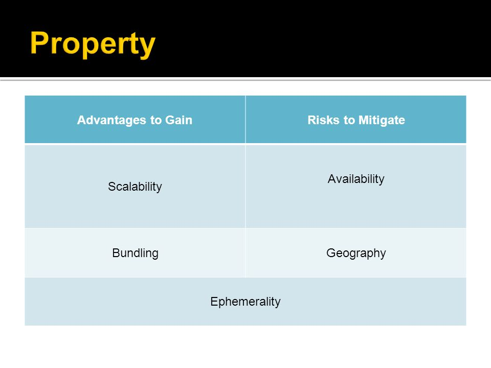 Property Advantages to Gain Risks to Mitigate Scalability Availability