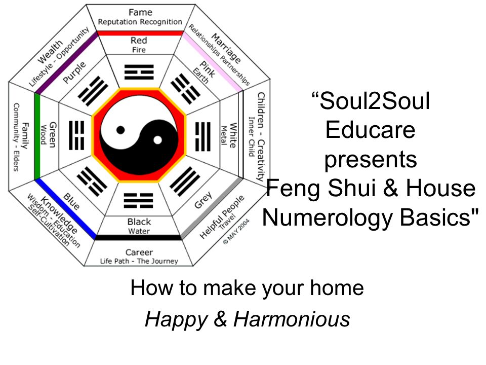 Soul2soul educare presents feng shui house numerology for Basic feng shui principles