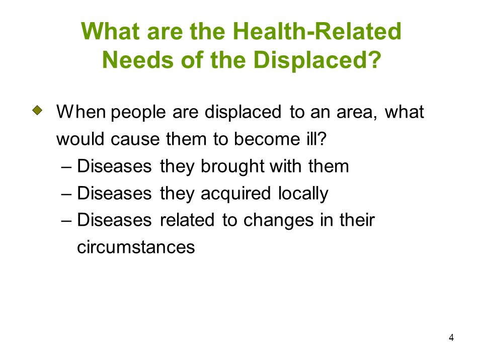 What are the Health-Related Needs of the Displaced