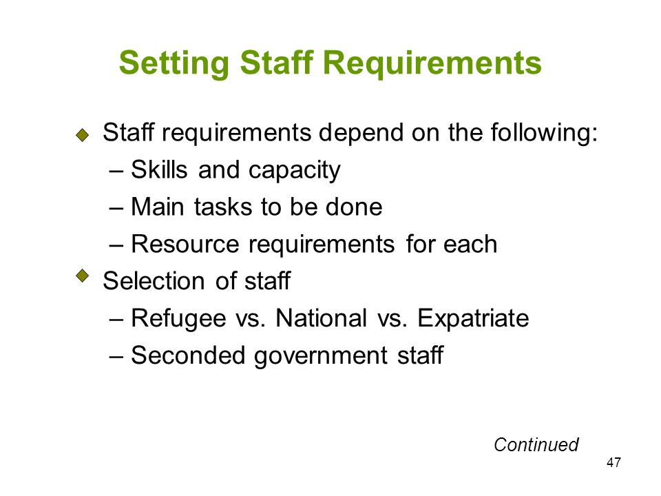 Setting Staff Requirements