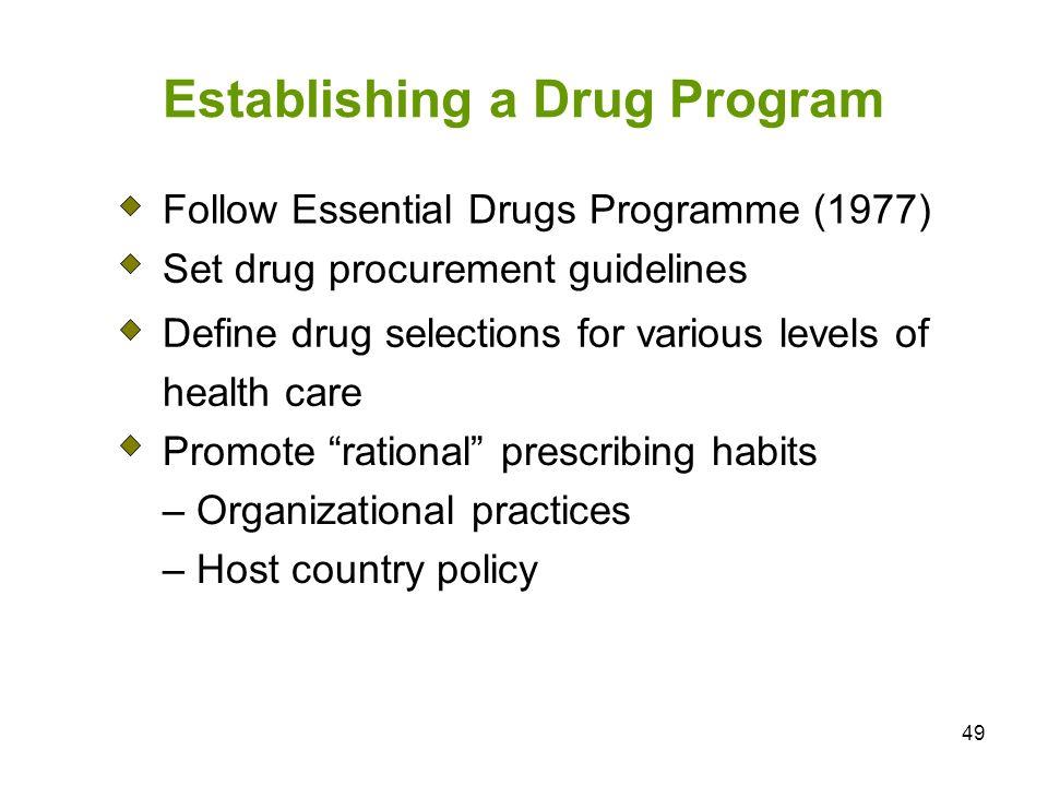 Establishing a Drug Program