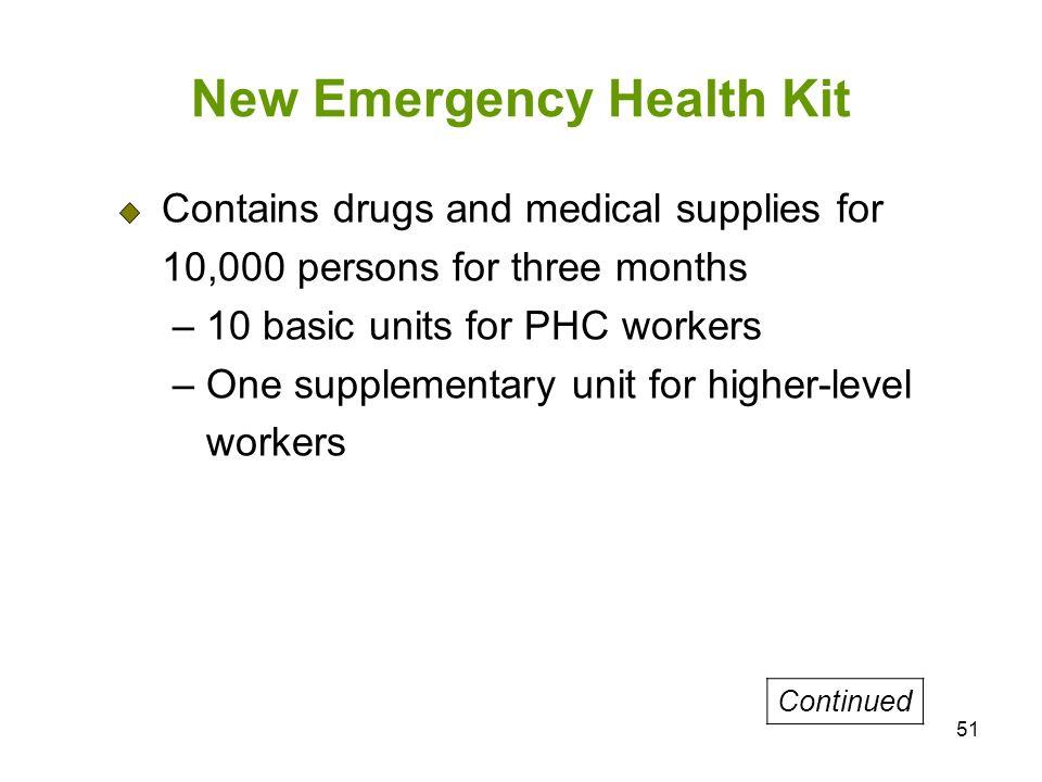 New Emergency Health Kit
