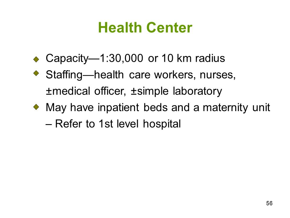 Health Center Capacity—1:30,000 or 10 km radius
