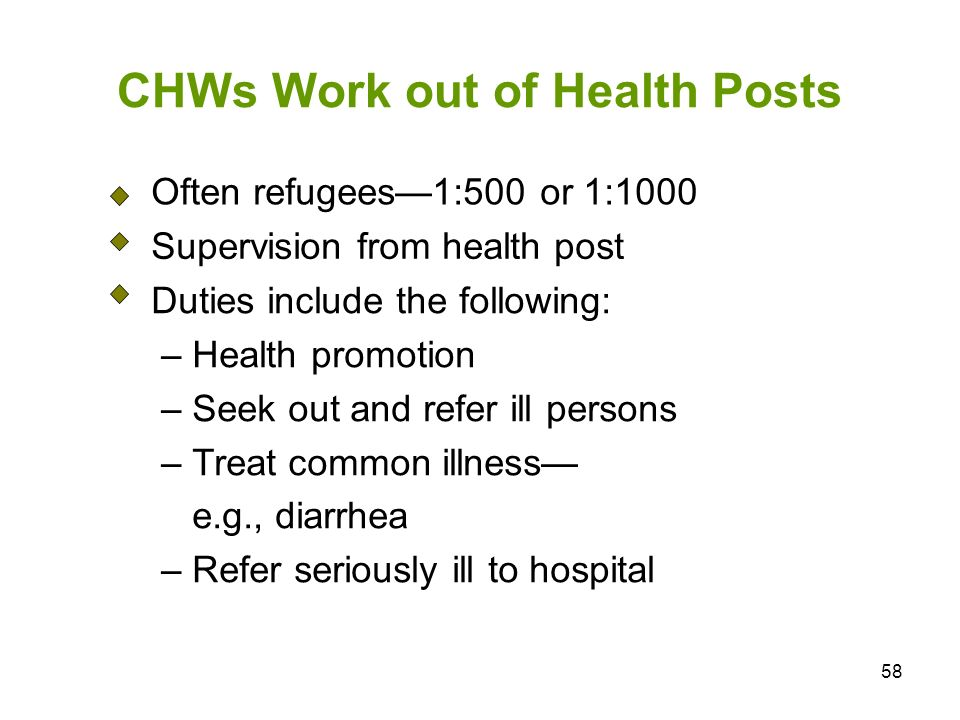 CHWs Work out of Health Posts