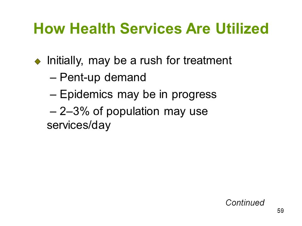 How Health Services Are Utilized