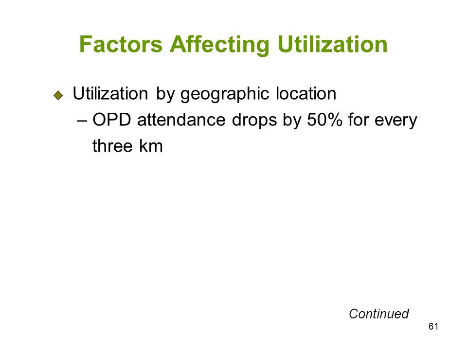 Factors Affecting Utilization