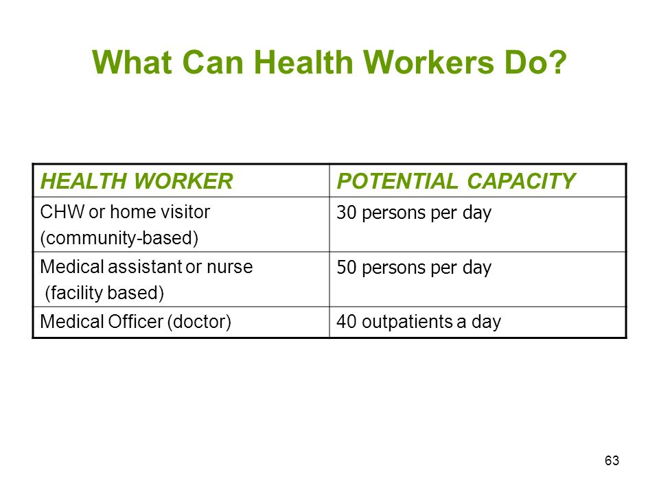 What Can Health Workers Do