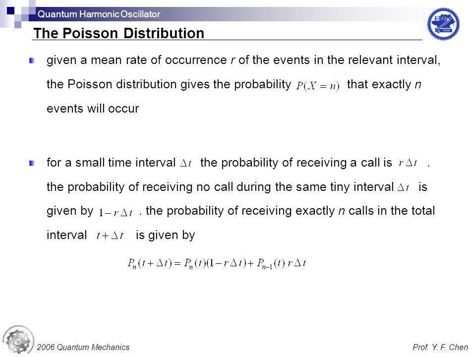 The Poisson Distribution