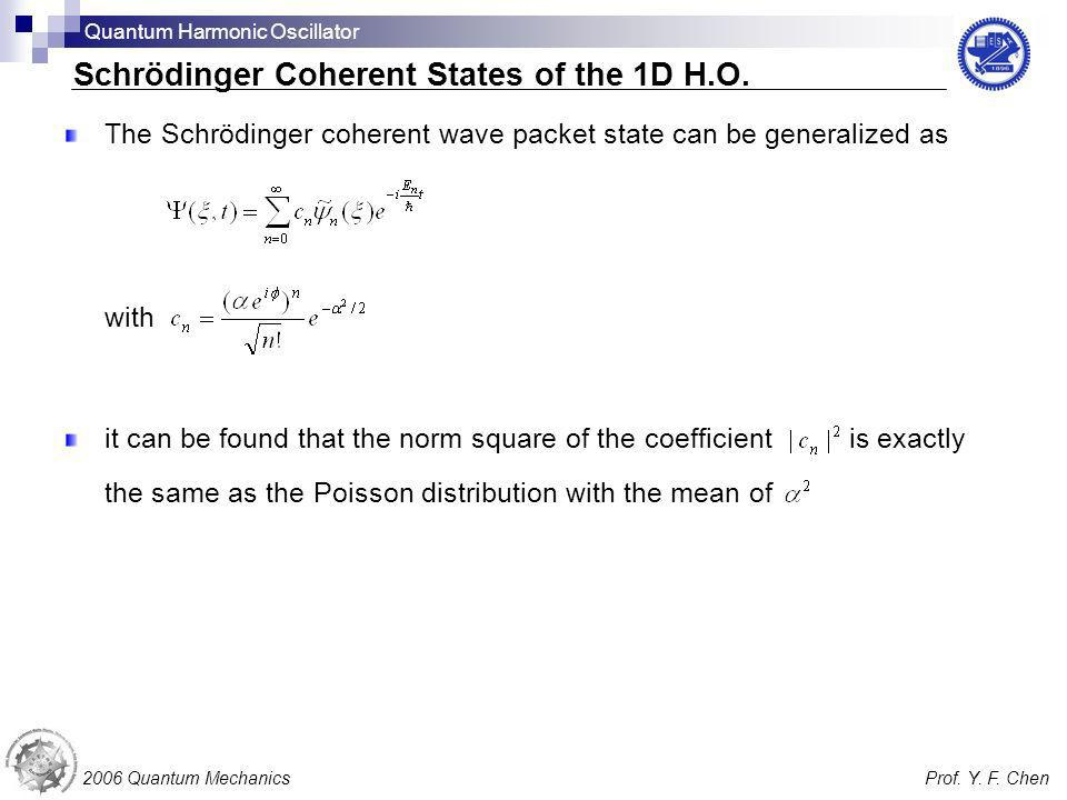 Schrödinger Coherent States of the 1D H.O.