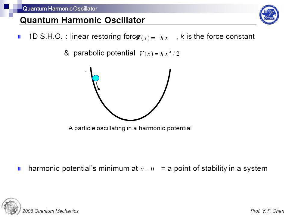 Quantum Harmonic Oscillator