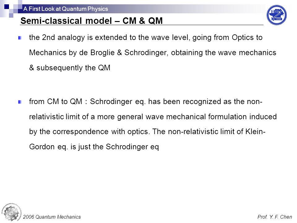Semi-classical model – CM & QM