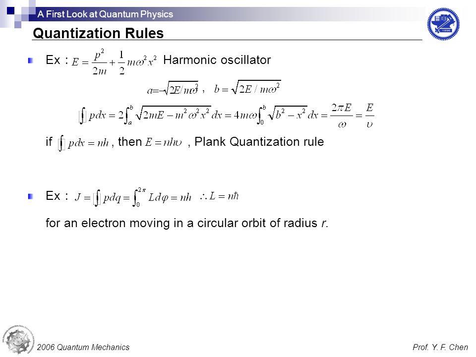 Quantization Rules Ex: Harmonic oscillator ,