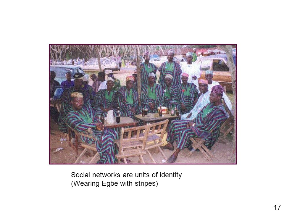 Social networks are units of identity