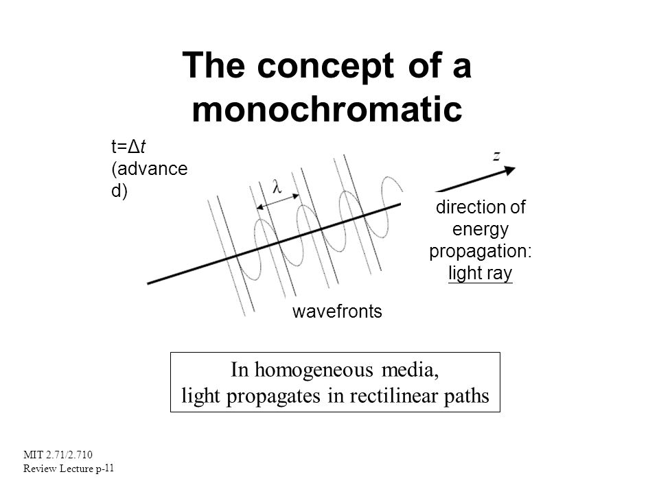 The concept of a monochromatic