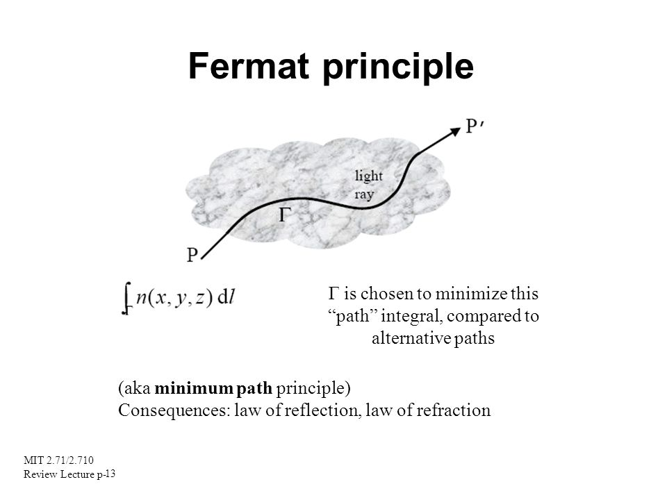 Fermat principle Γ is chosen to minimize this