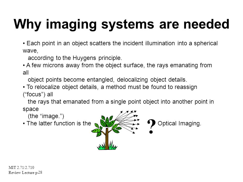 Why imaging systems are needed