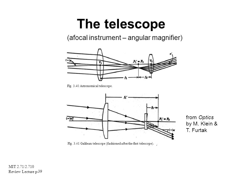The telescope (afocal instrument – angular magnifier) from Optics