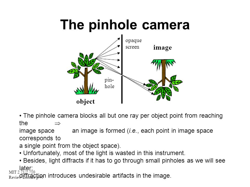 The pinhole camera image object