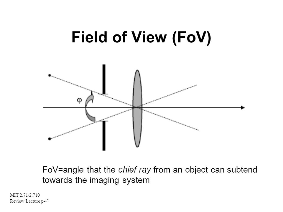Field of View (FoV) FoV=angle that the chief ray from an object can subtend.