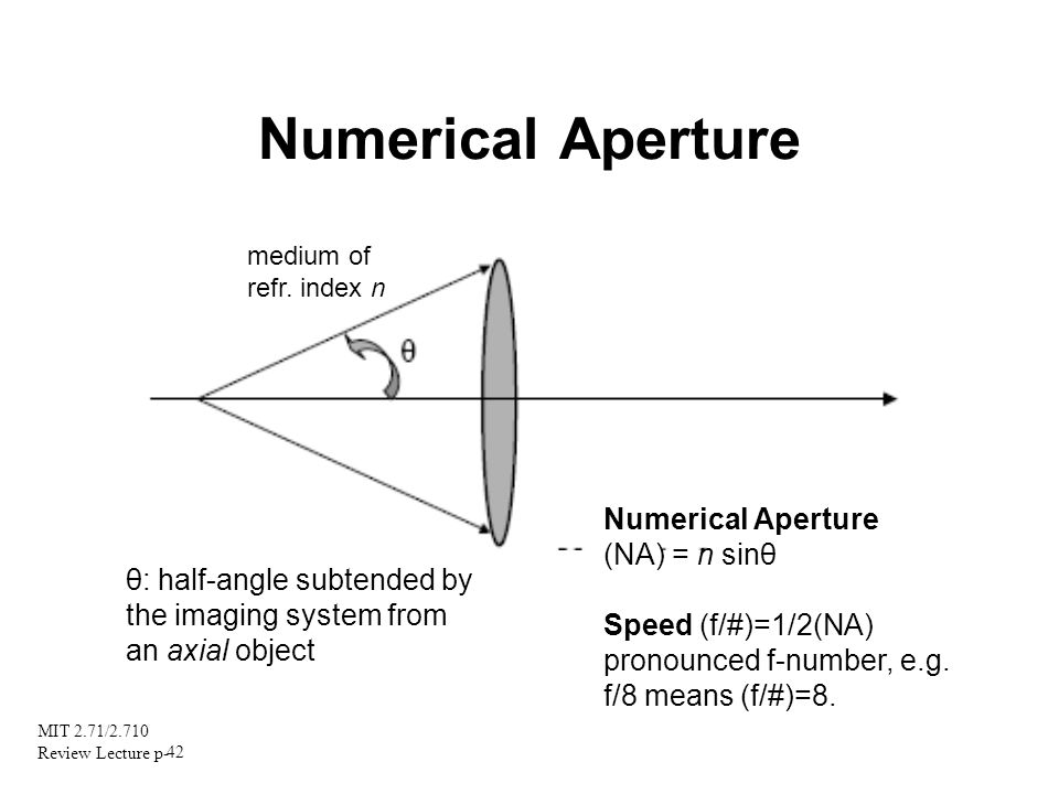Numerical Aperture Numerical Aperture (NA) = n sinθ