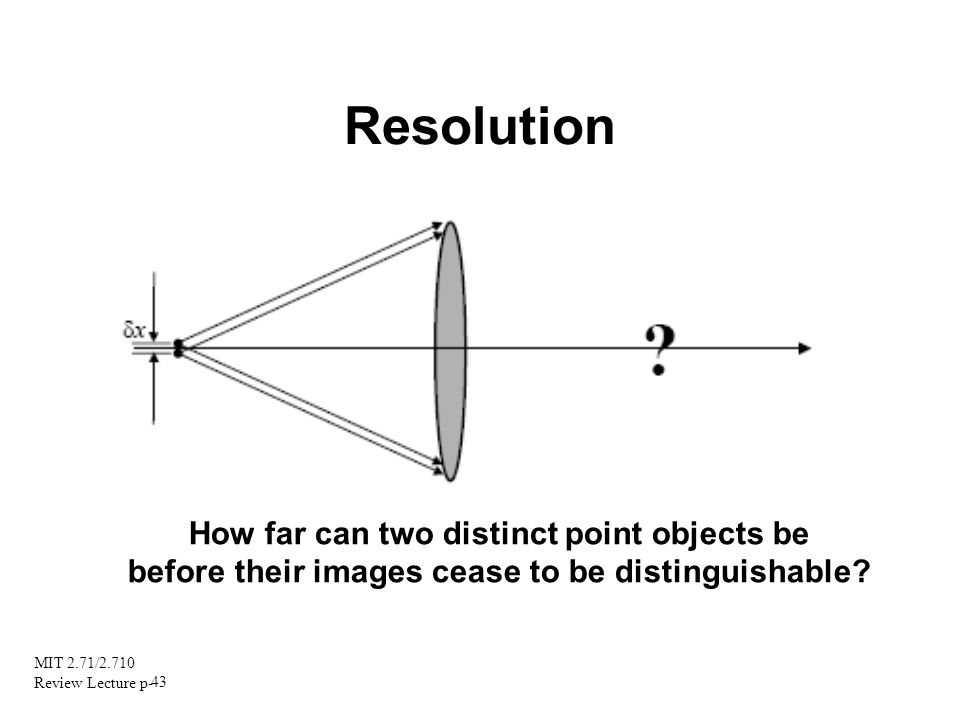Resolution How far can two distinct point objects be