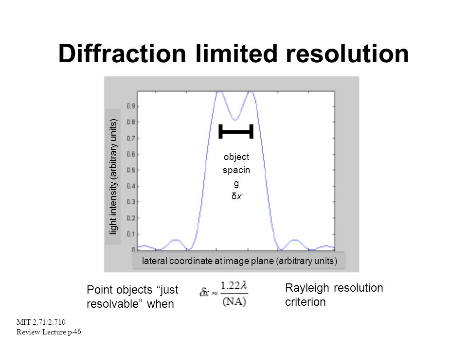 Diffraction limited resolution