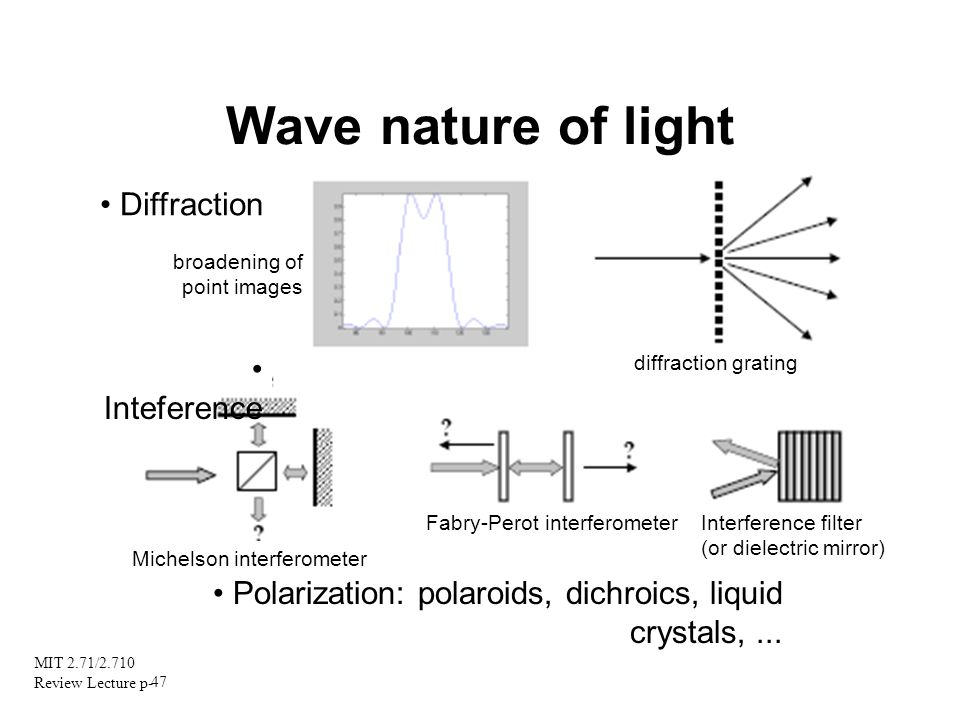 Wave nature of light • Diffraction • Inteference