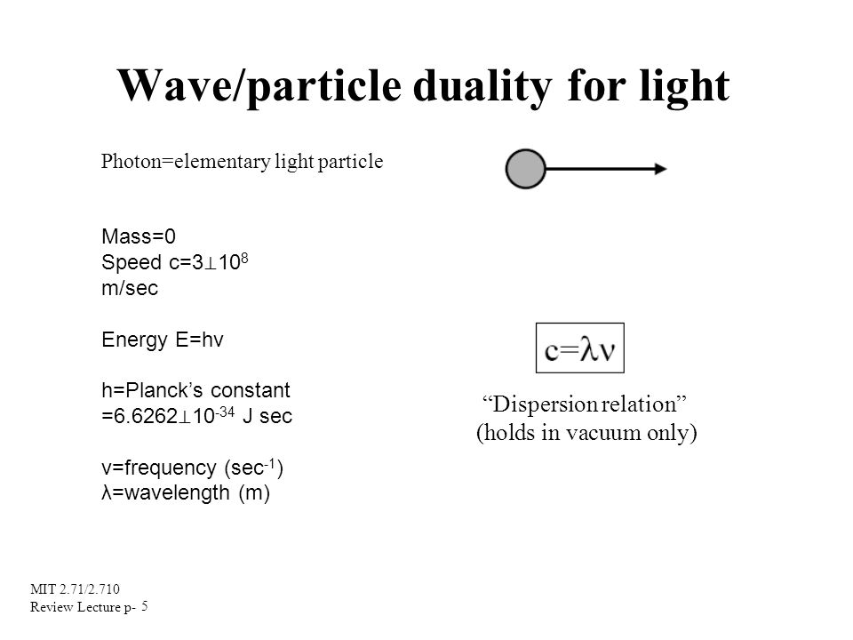 Wave/particle duality for light