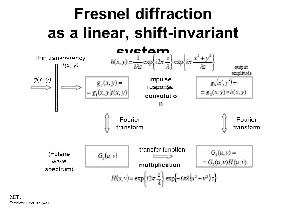 Fresnel diffraction as a linear, shift-invariant system