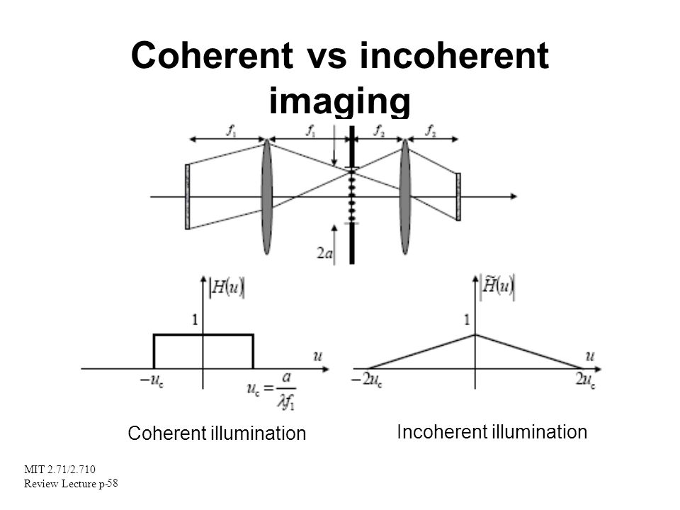 Coherent vs incoherent imaging