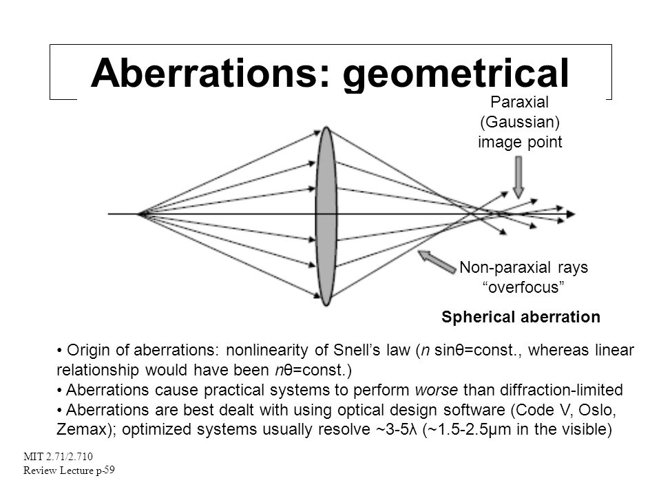 Aberrations: geometrical