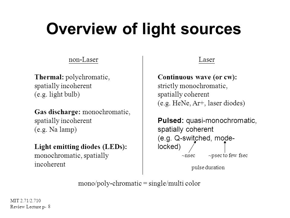 Overview of light sources