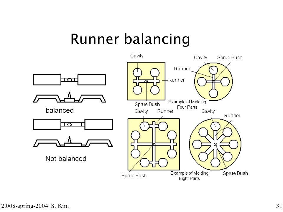 Runner balancing balanced Not balanced 2.008-spring-2004 S. Kim 31