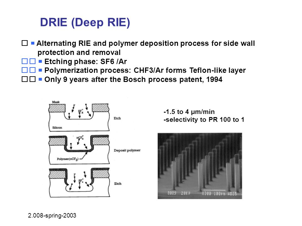 DRIE (Deep RIE)   Alternating RIE and polymer deposition process for side wall. protection and removal.
