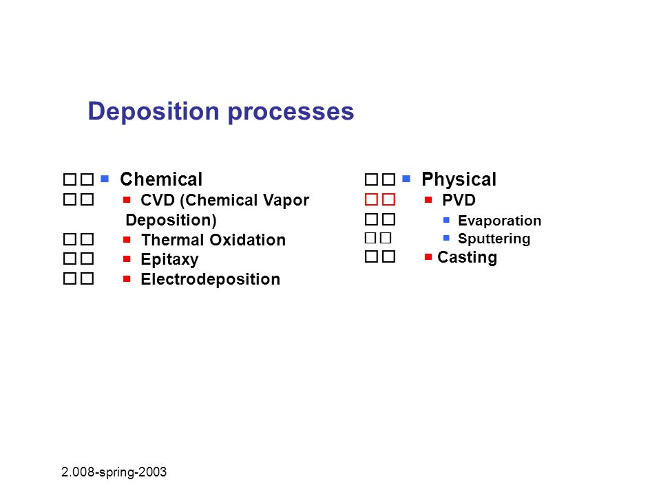 Deposition processes 􀂄  Chemical 􀂄  CVD (Chemical Vapor Deposition)