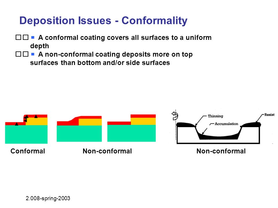 Deposition Issues - Conformality