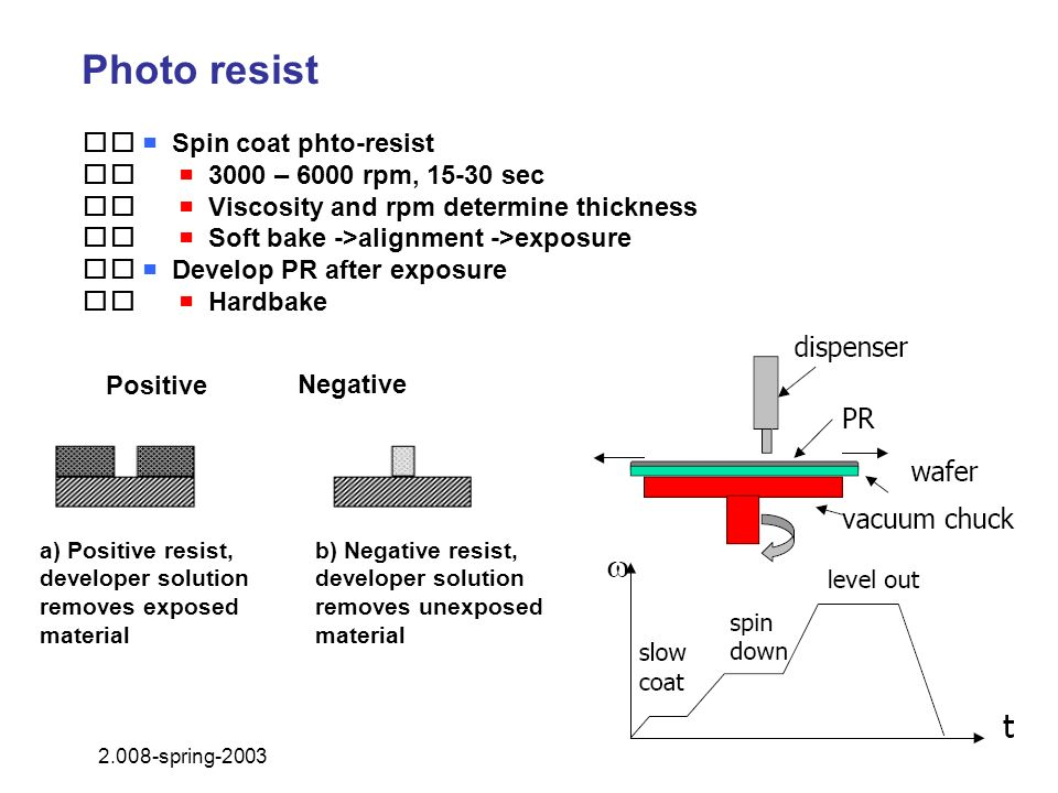 Photo resist 􀂃  Spin coat phto-resist 􀂃  3000 – 6000 rpm, sec