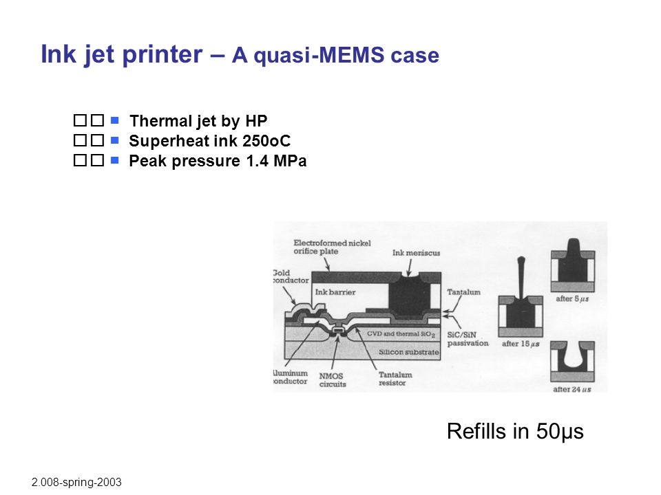 Ink jet printer – A quasi-MEMS case