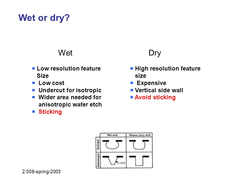 Wet or dry Wet Dry  Low resolution feature Size  Low cost