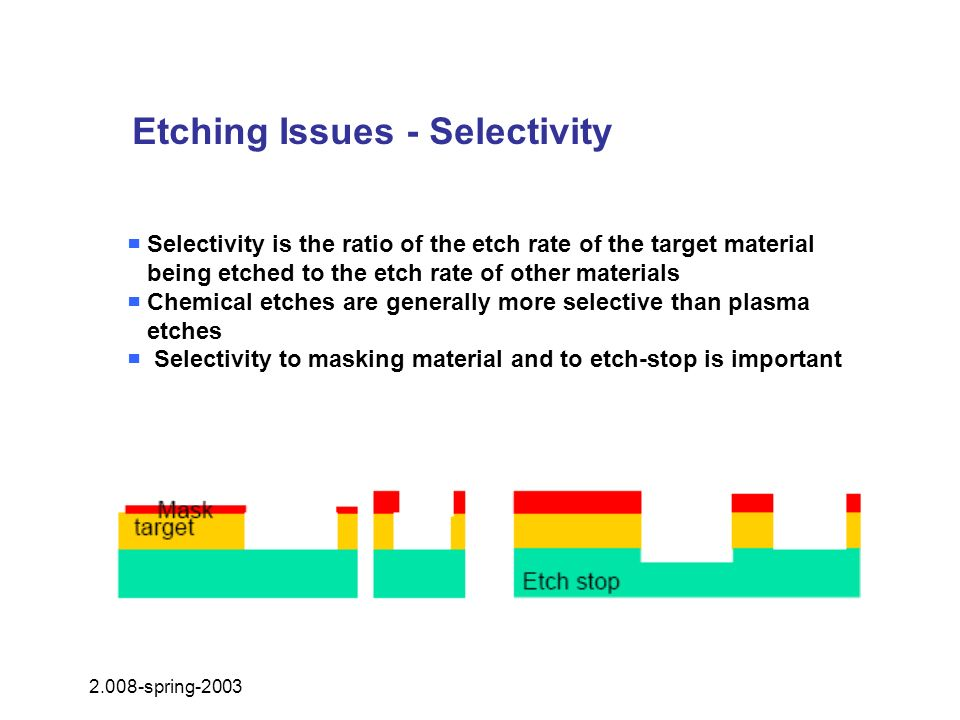 Etching Issues - Selectivity