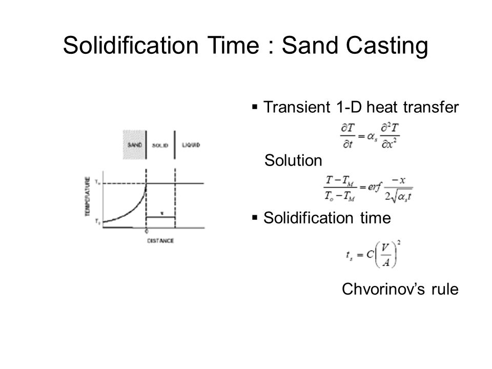 Solidification Time : Sand Casting