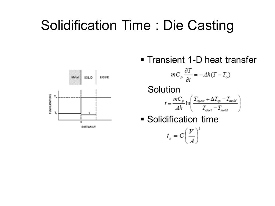 Solidification Time : Die Casting
