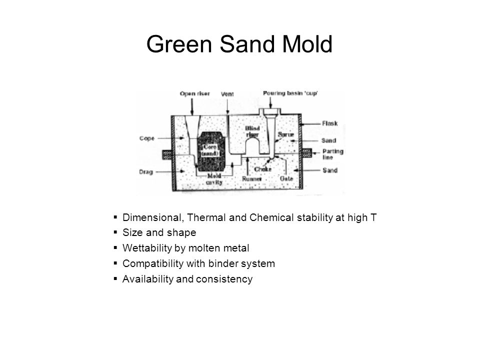Green Sand Mold Dimensional, Thermal and Chemical stability at high T
