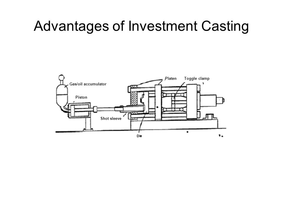Advantages of Investment Casting
