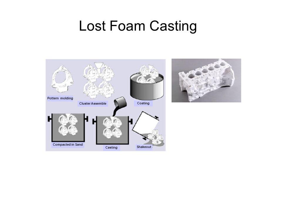 Lost Foam Casting Pottern molding Cluster Assemble Coating