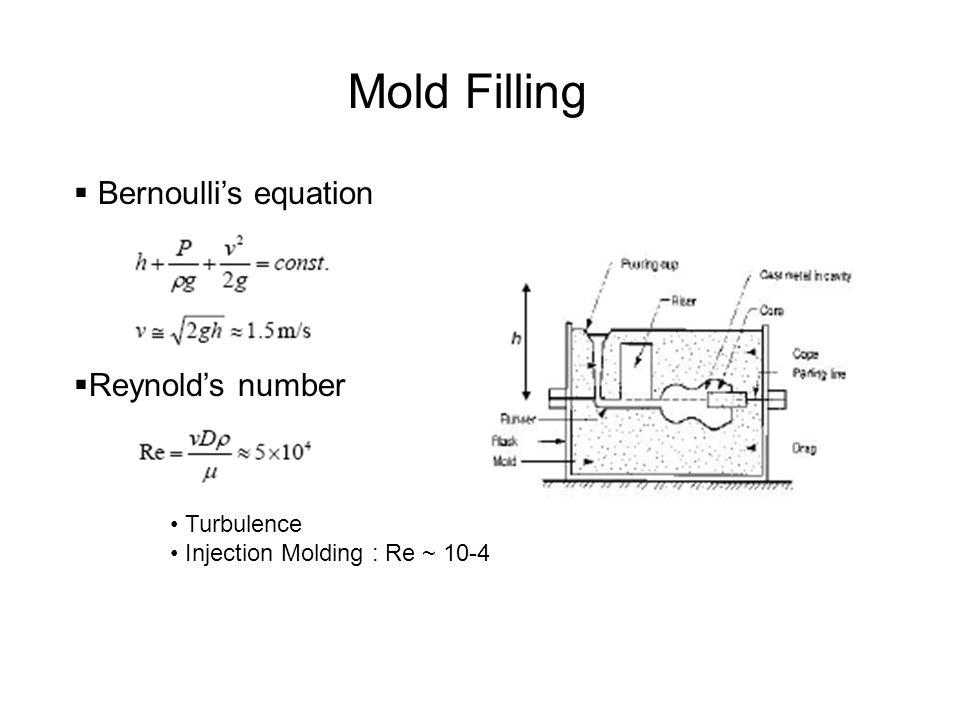 Mold Filling Bernoulli's equation Reynold's number • Turbulence